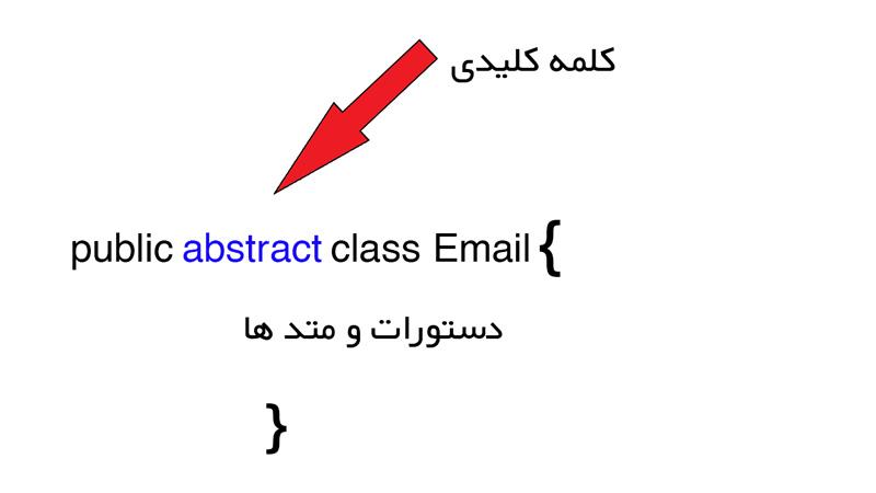 نحوه پیاده سازی (Abstraction)