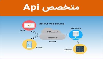 دوره آموزش متخصص Api Web Service